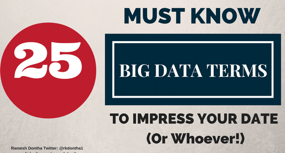Big Data Terms